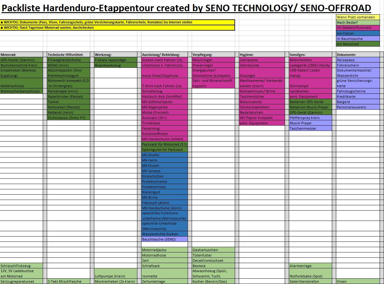 Packliste für eine Hardenduro-Etappentour created by SENO TECHNOLOGY/ SENO-OFFROAD